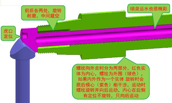 matext客户端-三面螺纹抽芯案例